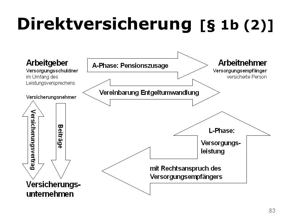 Direktversicherung [§ 1b (2)]